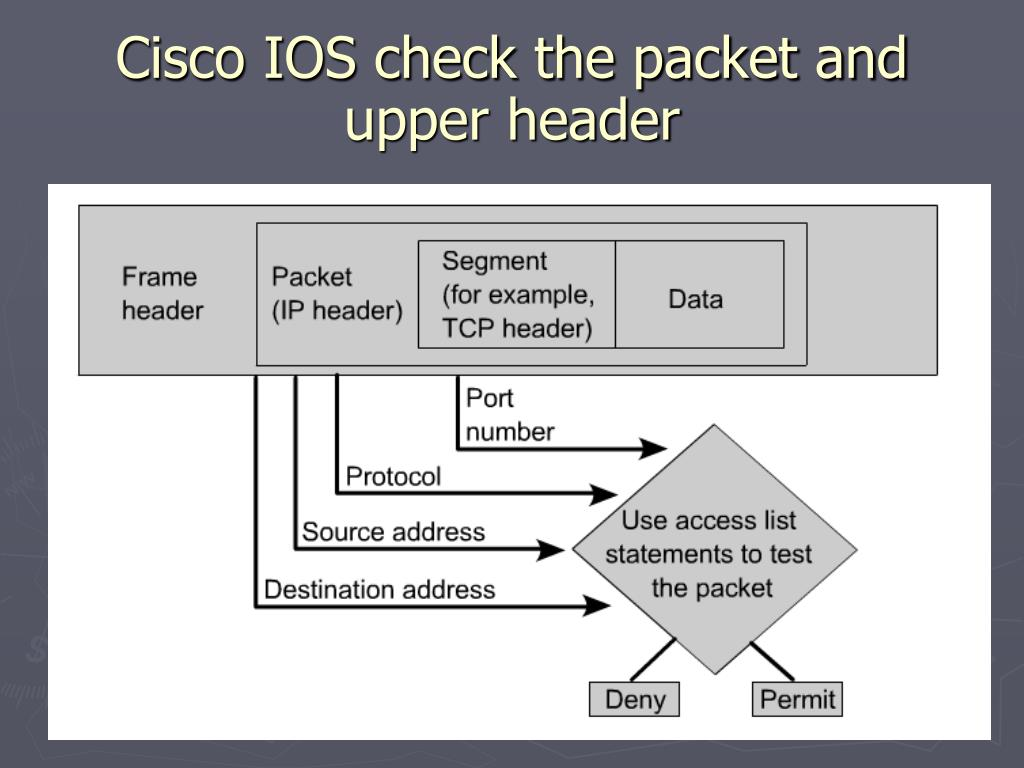 Cisco IOS check the packet and upper header