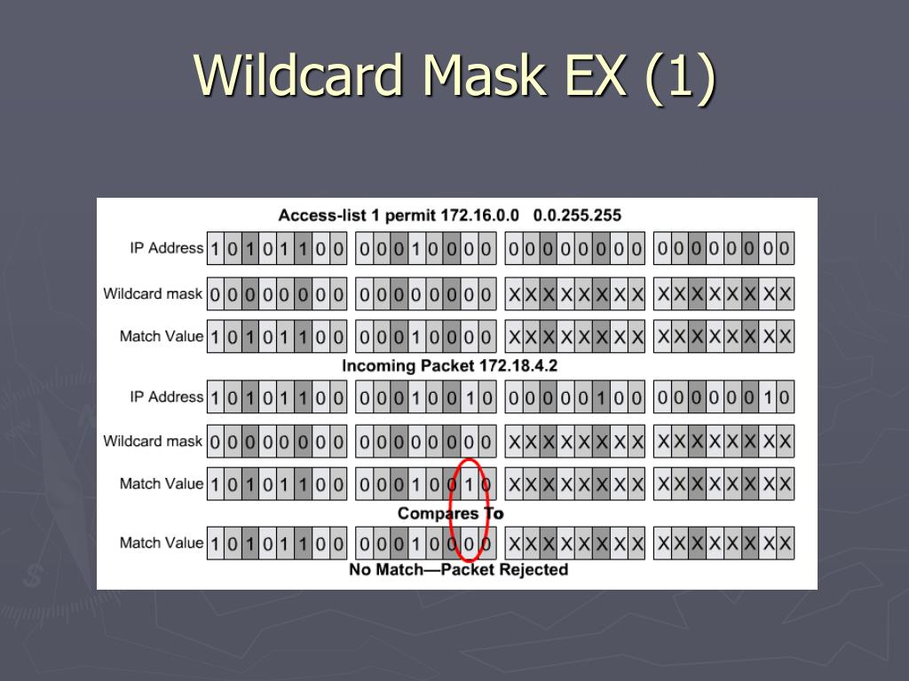 Wildcard Mask EX (1)