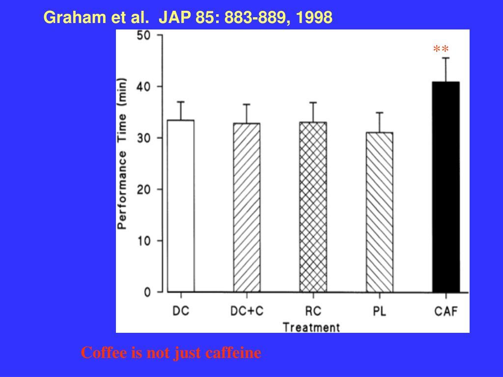 Graham et al.  JAP 85: 883-889, 1998