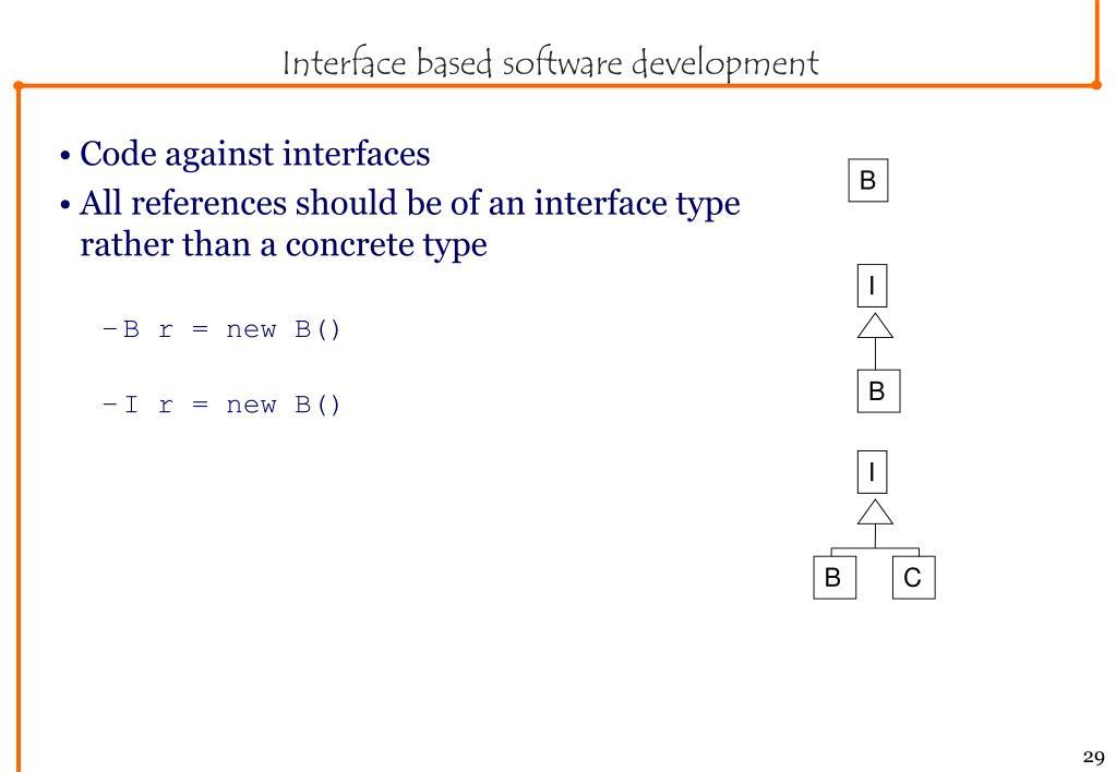 Interface based software development