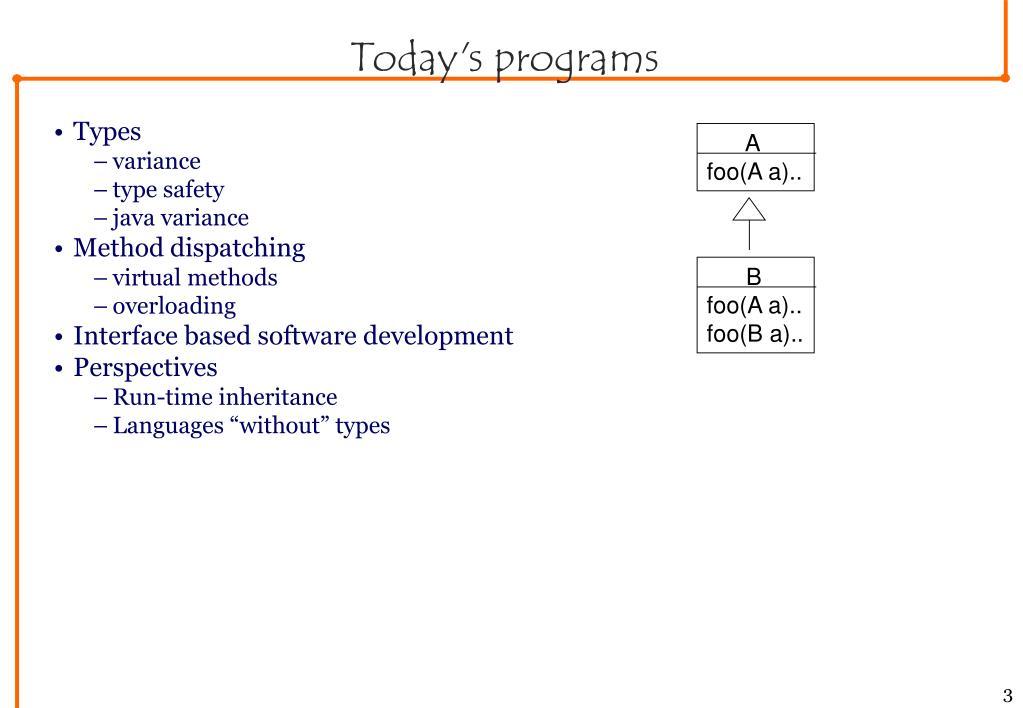 Today's programs