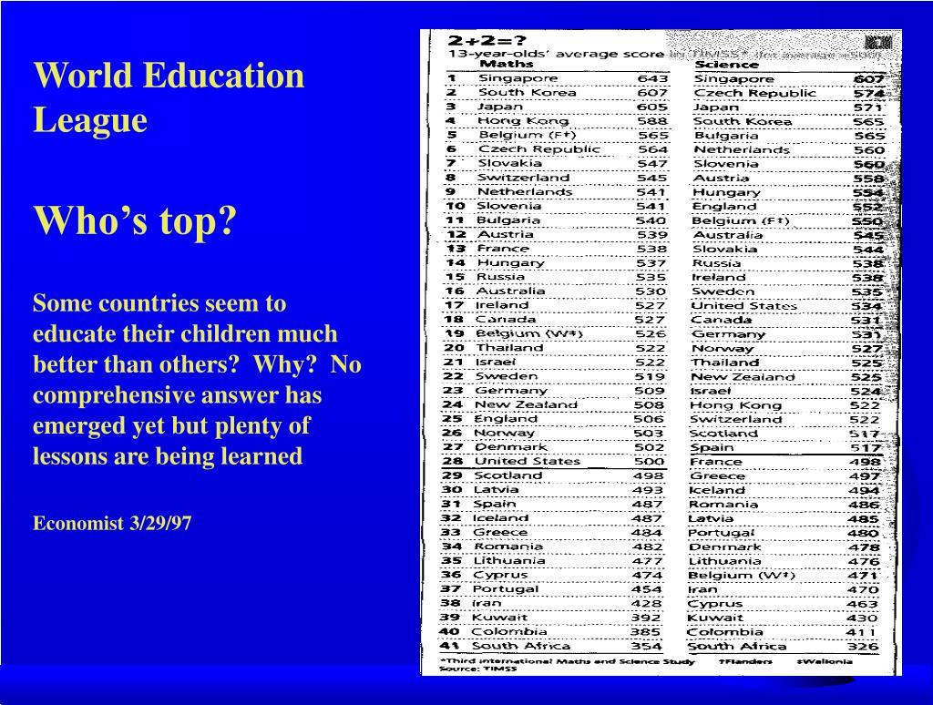 World Education League