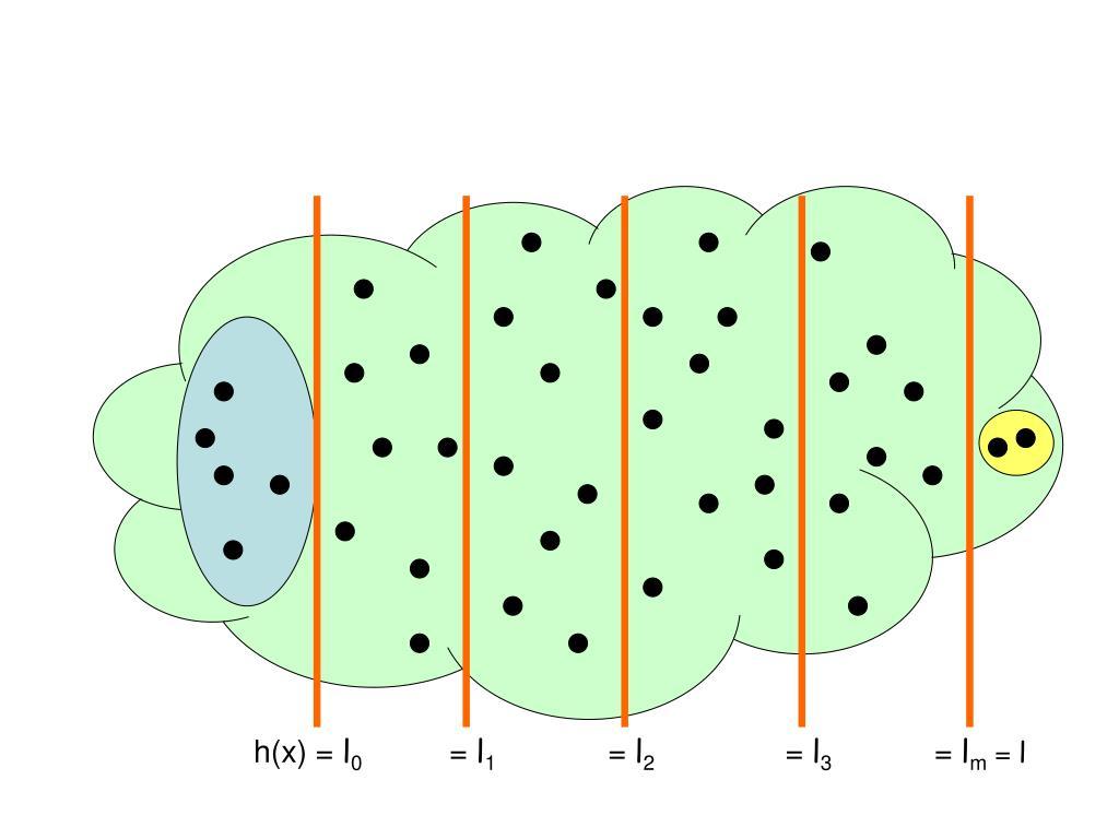 h(x) =