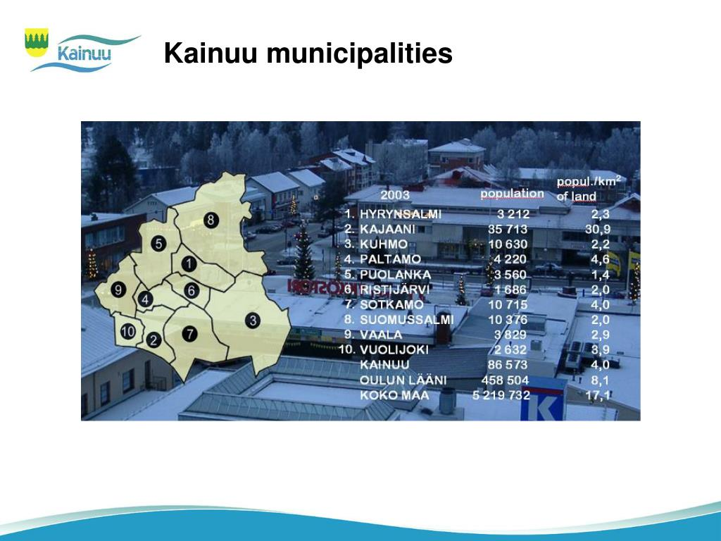 Kainuu municipalities