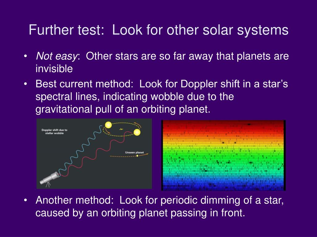 Further test:  Look for other solar systems