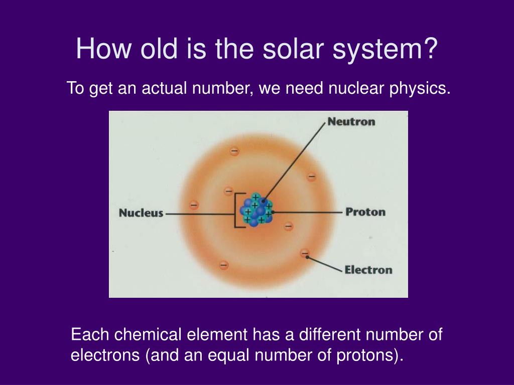 How old is the solar system?