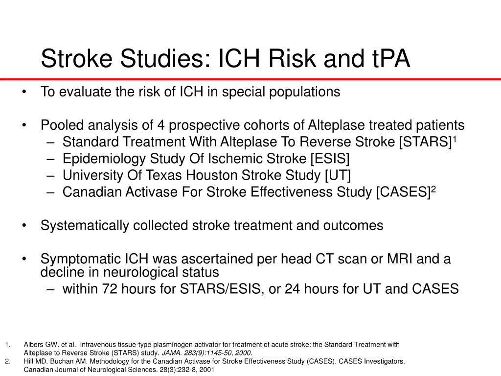 Stroke Studies: ICH Risk and tPA