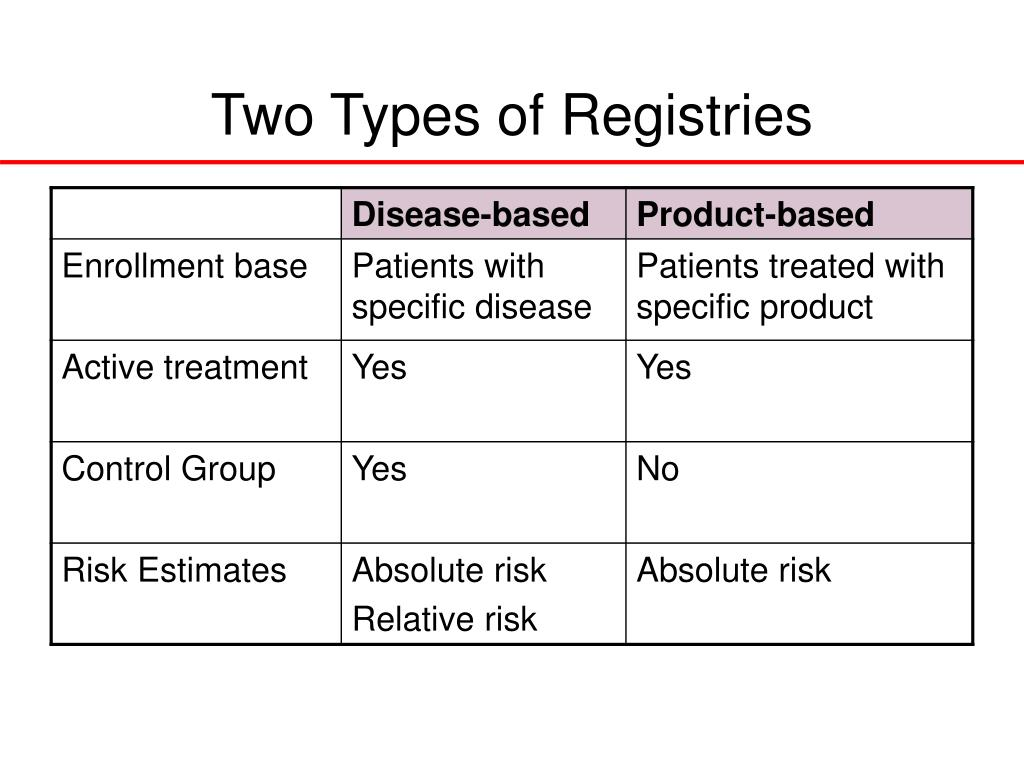 Two Types of Registries