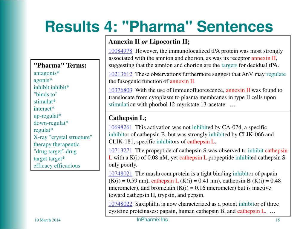 "Results 4: ""Pharma"" Sentences"