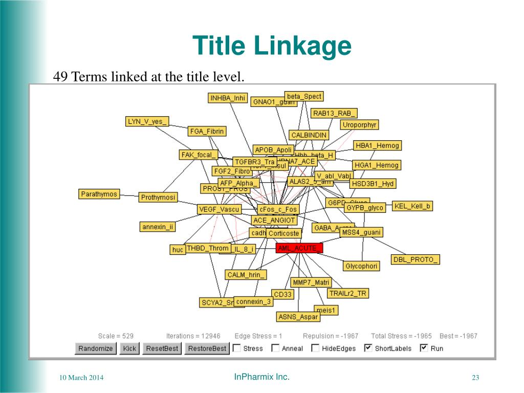 Title Linkage
