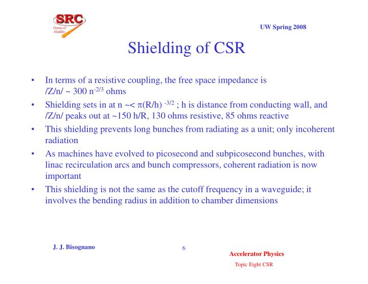 Shielding of CSR