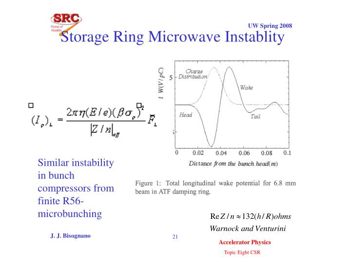 Storage Ring Microwave Instablity