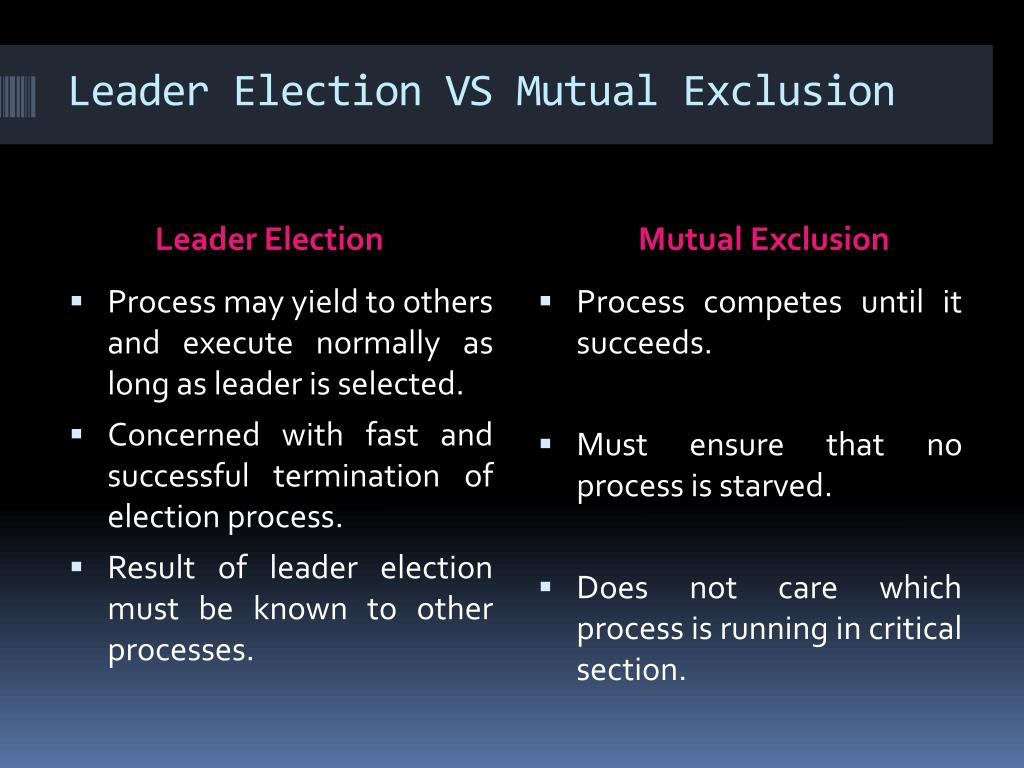 Leader Election VS Mutual Exclusion