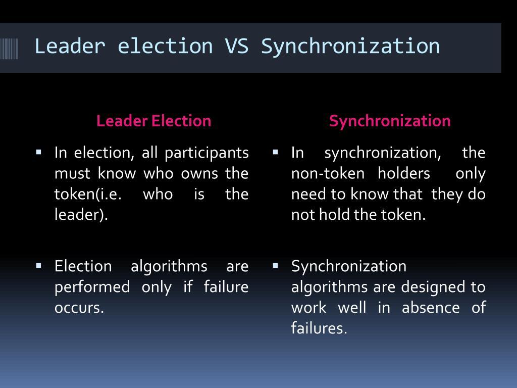 Leader election VS Synchronization