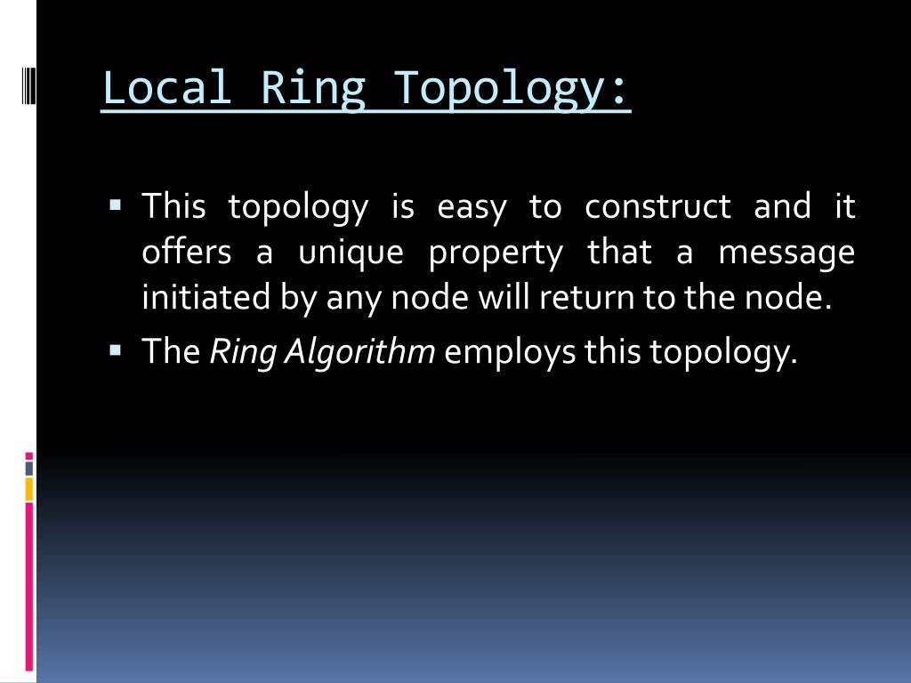 Local Ring Topology: