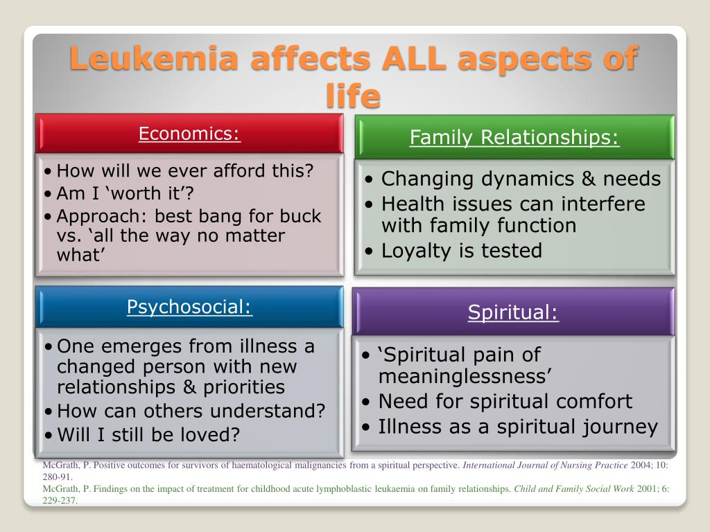 Leukemia affects ALL aspects of life