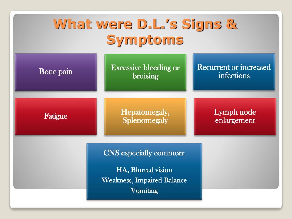 What were D.L.'s Signs & Symptoms