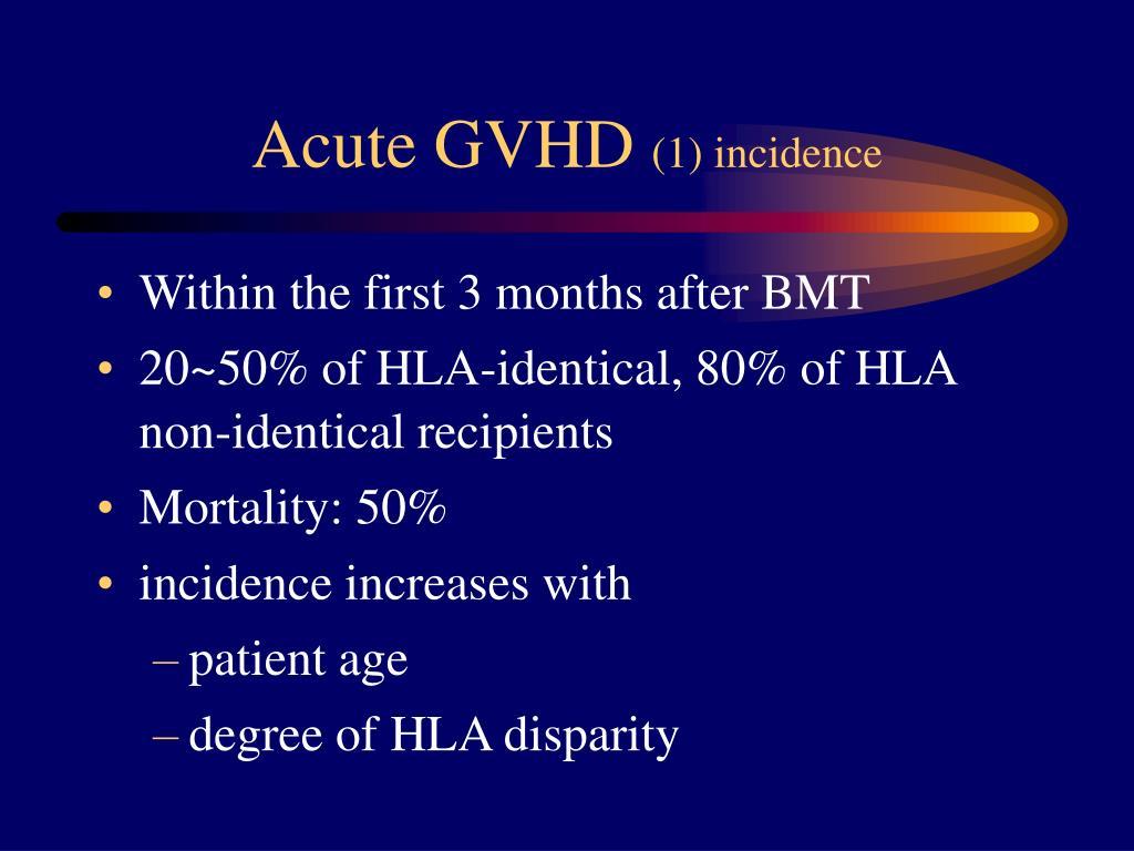 Acute GVHD