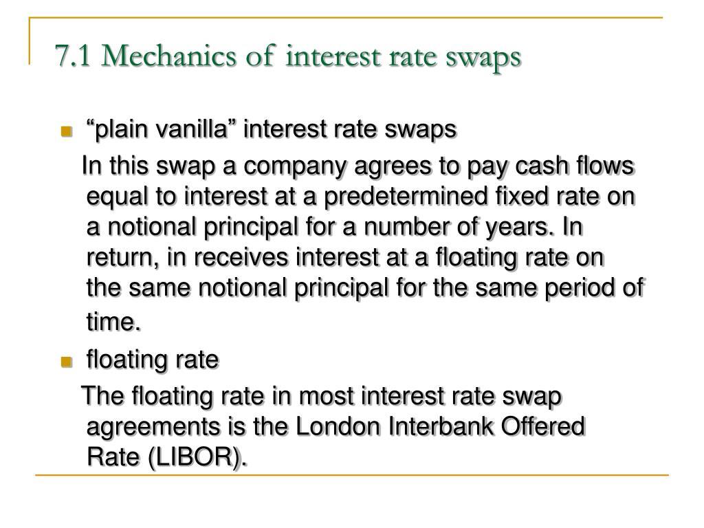 7.1 Mechanics of interest rate swaps