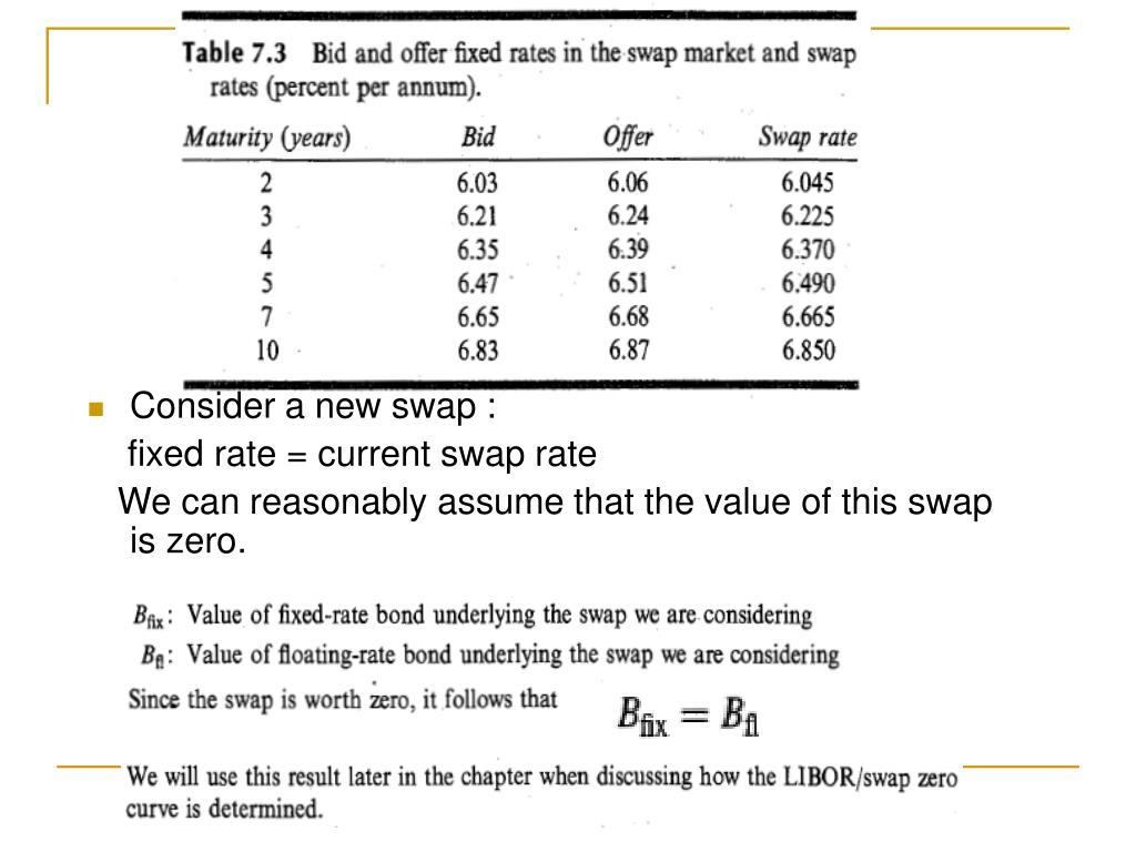 Consider a new swap :