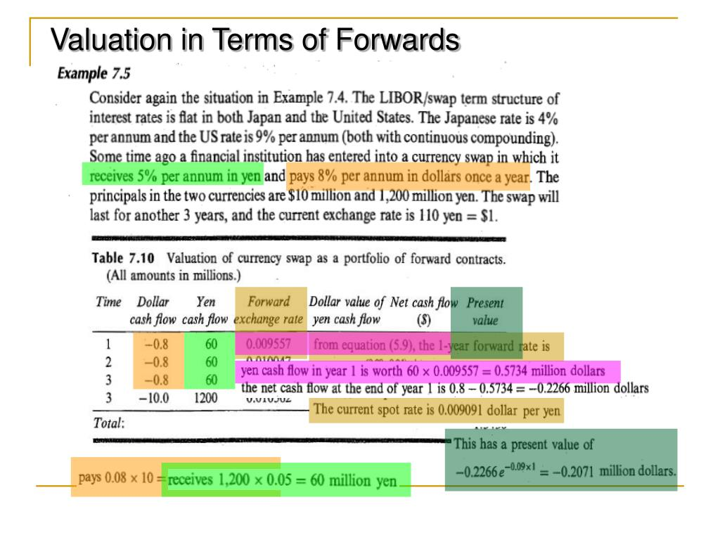Valuation in Terms of Forwards