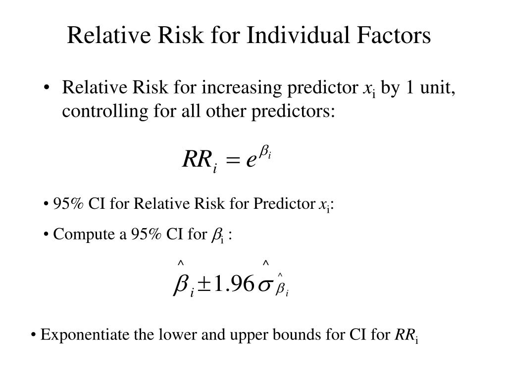 Relative Risk for Individual Factors