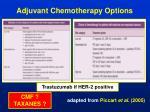 adjuvant chemotherapy options77