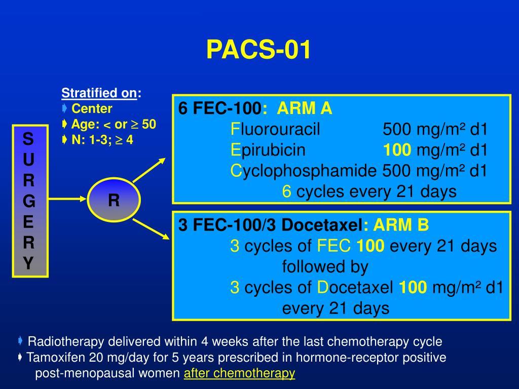PACS-01