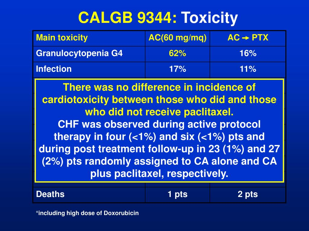 CALGB 9344: