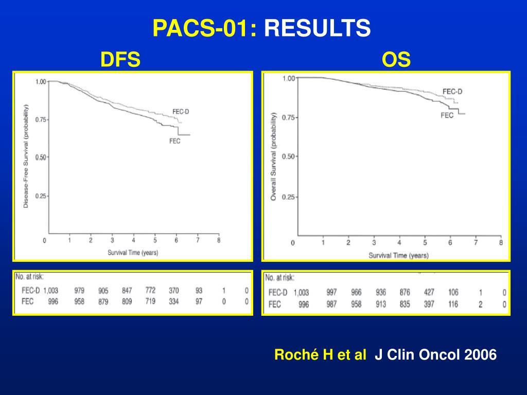 PACS-01: