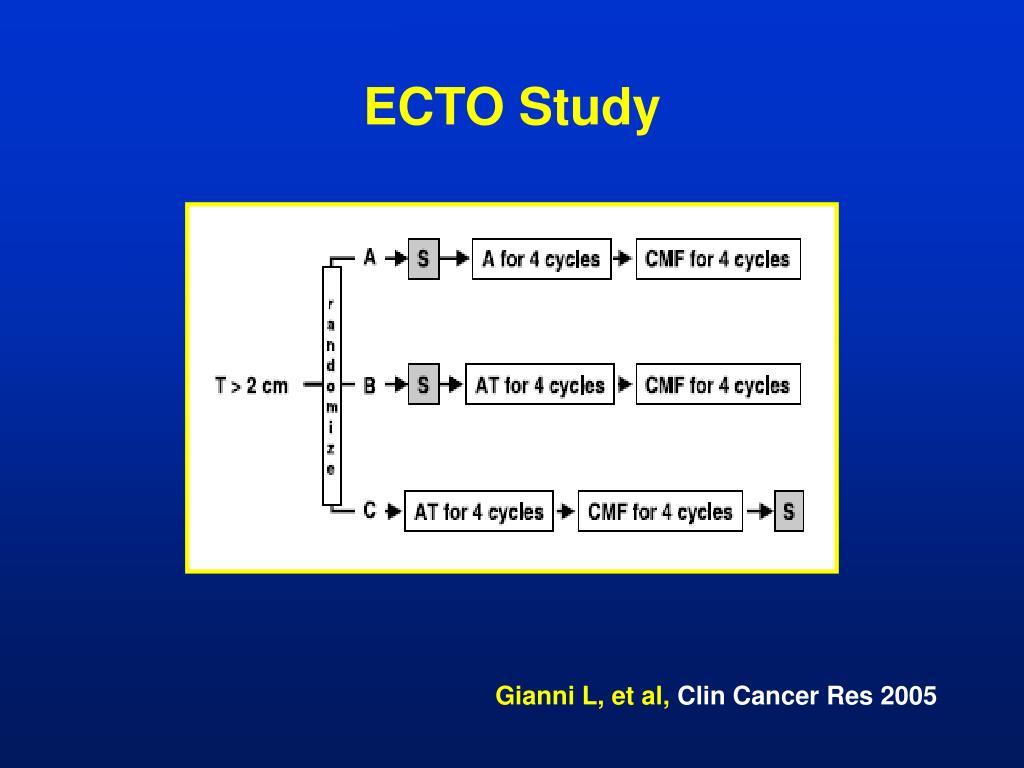 ECTO Study
