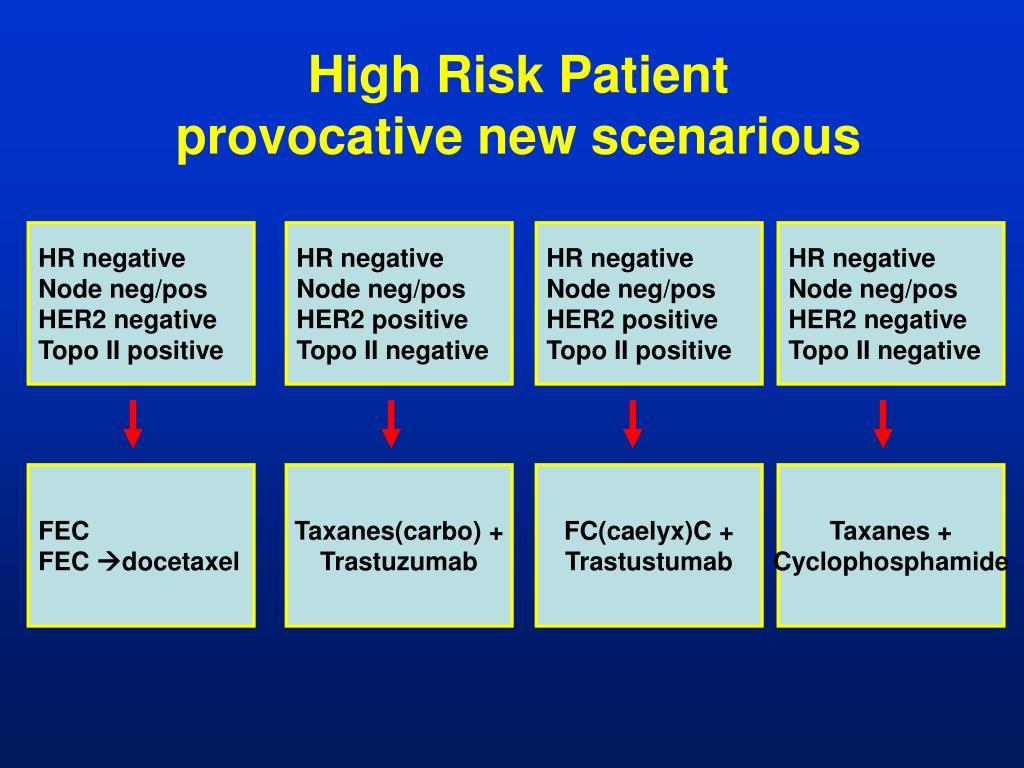 High Risk Patient