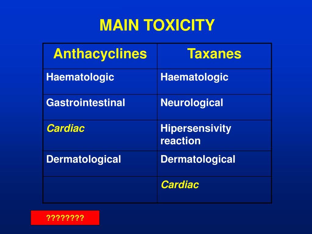 MAIN TOXICITY