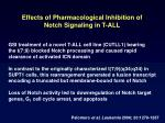 effects of pharmacological inhibition of notch signaling in t all32