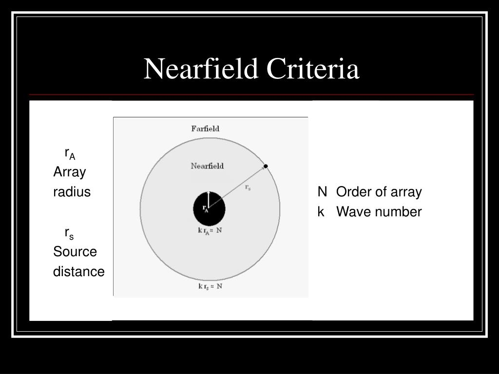 Nearfield Criteria