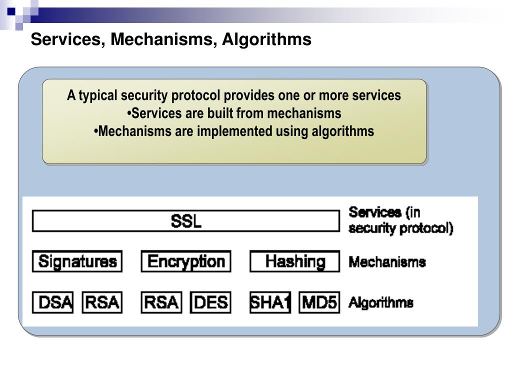 Services, Mechanisms, Algorithms