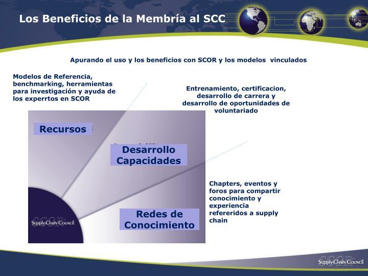 Los Beneficios de la Membría al SCC
