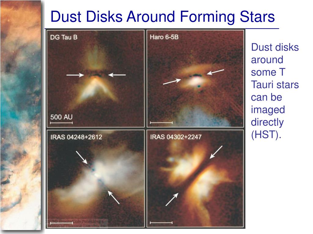 Dust Disks Around Forming Stars