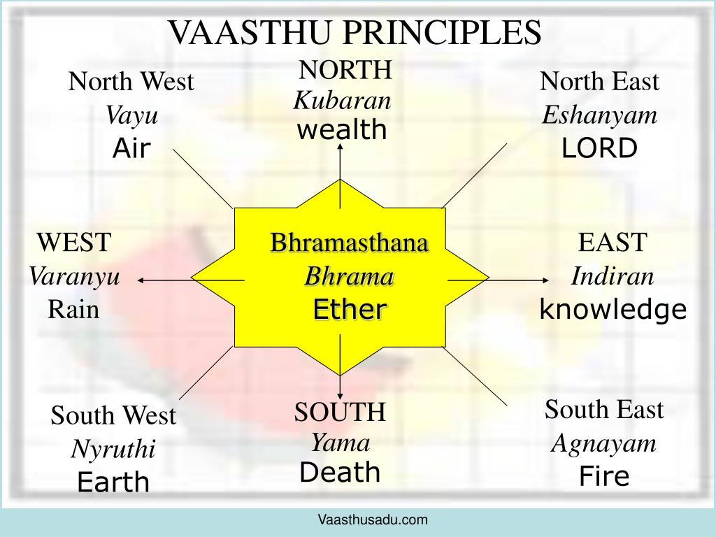 VAASTHU PRINCIPLES