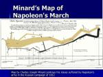 minard s map of napoleon s march