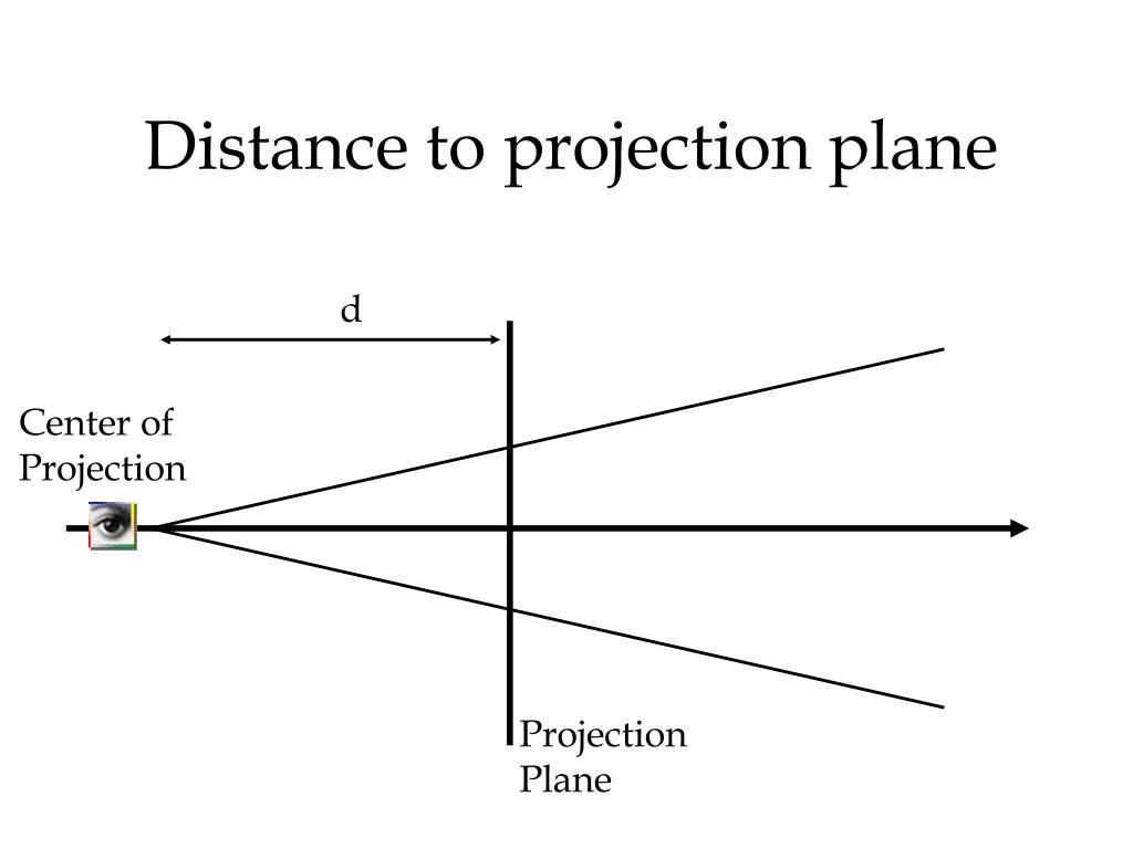 Distance to projection plane