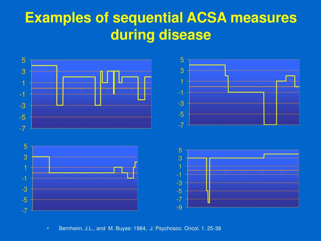 Examples of sequential ACSA measures during disease
