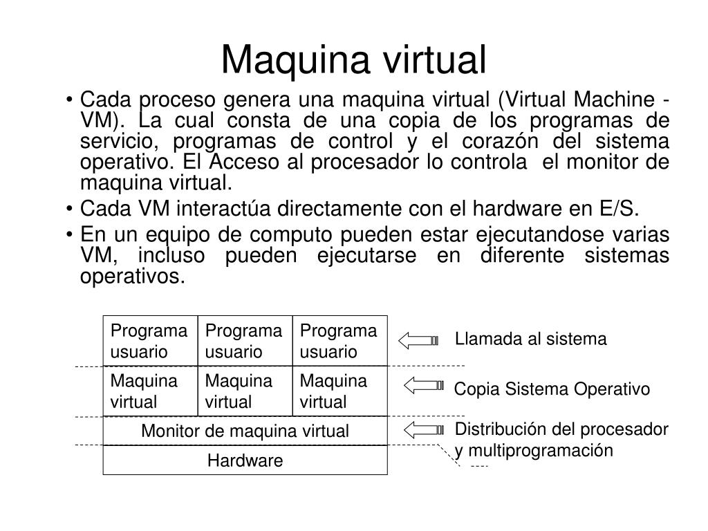 Programa usuario