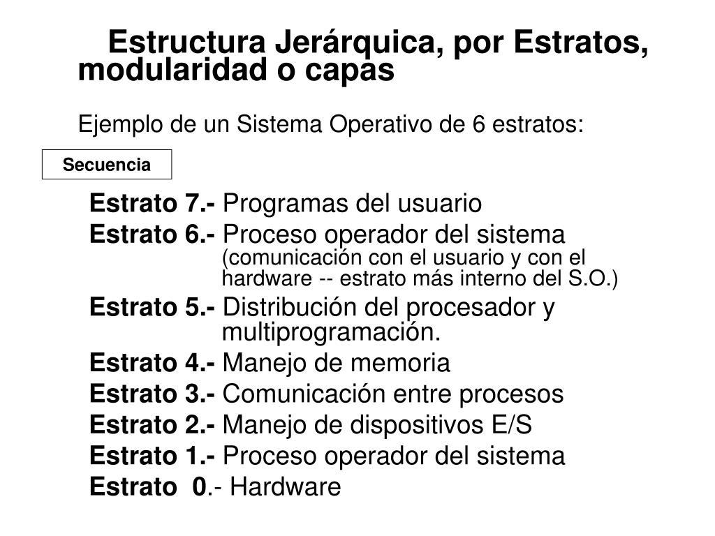 Estructura Jerárquica, por Estratos, modularidad o capas