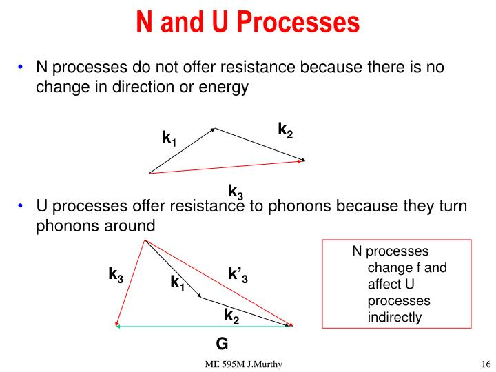 N and U Processes
