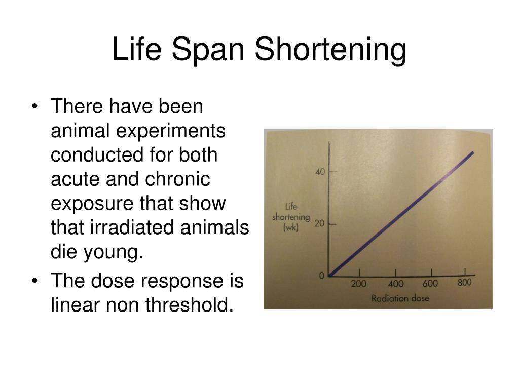 Life Span Shortening
