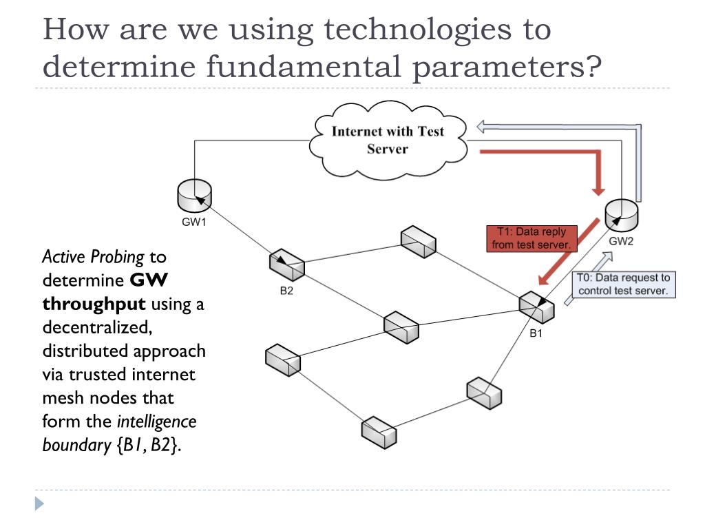 How are we using technologies to determine fundamental parameters?