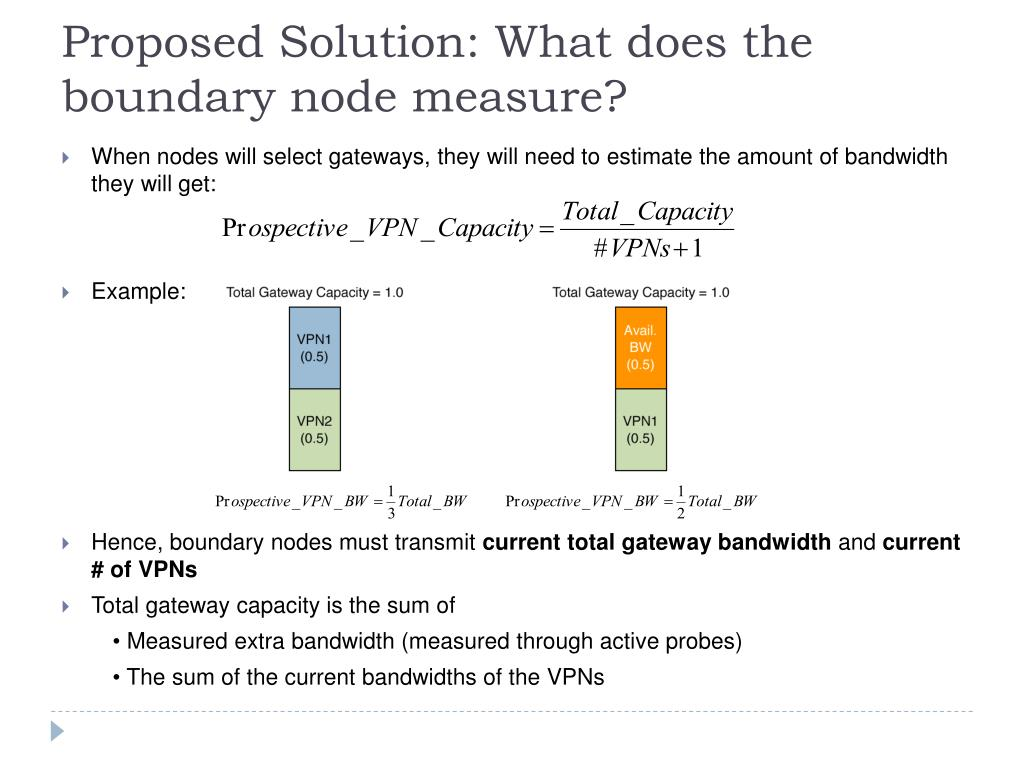 Proposed Solution: What does the boundary node measure?