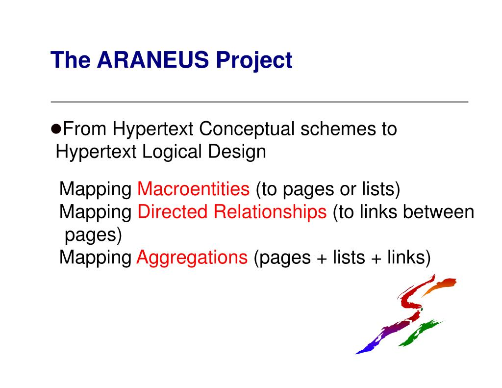 The ARANEUS Project