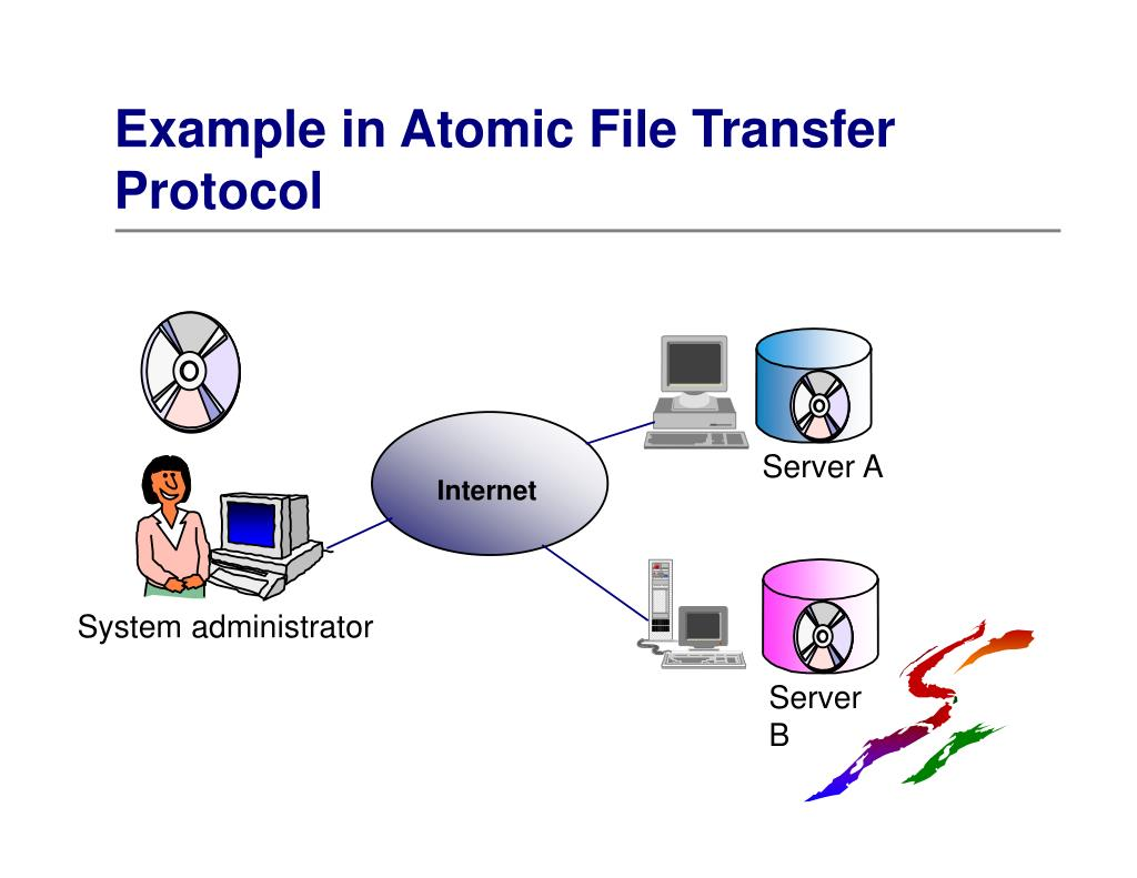 Example in Atomic File Transfer Protocol